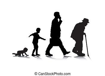 åldrande, mänsklig