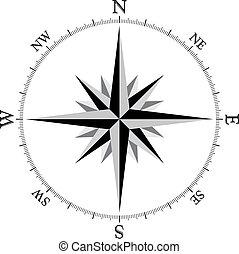 1, kompass