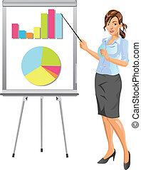 affärskvinna, presentation