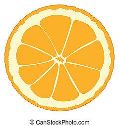 apelsin andel