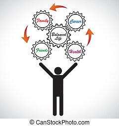 balans, karriär, liv, begrepp, arbeta släkt, illustration, arbete, person, balance., hans, hälsa, jonglera, man, grafisk, försökande, vänner, uppnå, visar