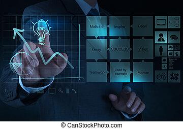 begrepp, affär, arbete, nymodig, hand, dator, affärsman, färsk, strategi