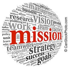 begrepp, ord, mission, moln, etikett
