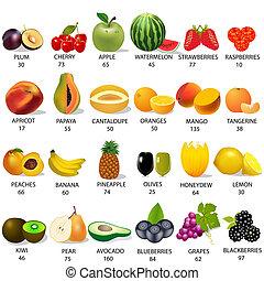 belopp, sätta, kalorier, vit, frukt