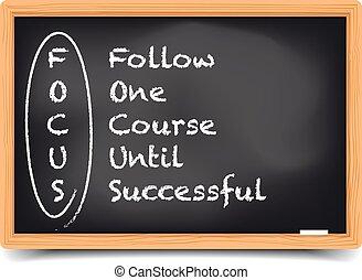 blackboard, fokusera