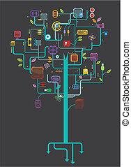elektronisk, elementara, träd
