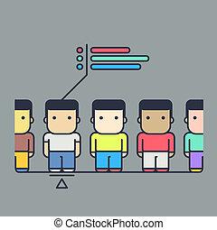 exakt, egenskaper, individ, arbetare, positiv