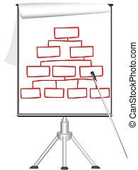 flip tablå, tripod, presentation