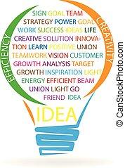 framgång, lätt, kreativitet, vektor, lök, motivering