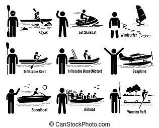 fritids-, havsvatten, medel