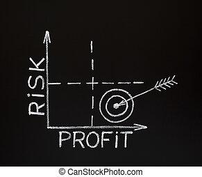 graf, risk-profit, blackboard