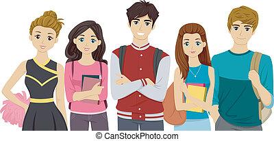 högskola, kotterier