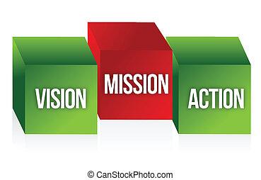 handling, vision, mission