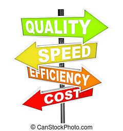 hastighet, olik, färgrik, pekande, ledande, -, processer, priorities, produktion kostade, kvalitet, effektivitet, undertecknar, direktiv, pil, flera, föreställa