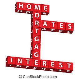 hem, kommunalskatt, inteckna, intressera