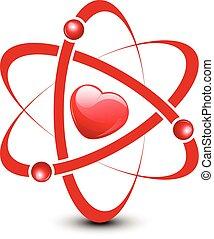 hjärta, insida, atom