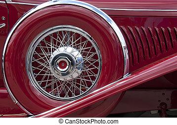 hjul, stänkskärm