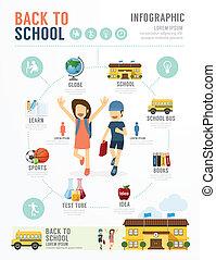 infographic, skola, begrepp, vektor, design, illinois, mall, utbildning