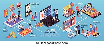 inköp, infographics, lurar
