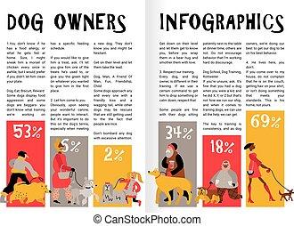 innehavare, hund, infographics