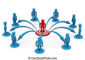 kommunikation, begrepp, affär