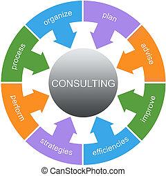 konsultera, begrepp, ord, cirkel