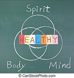 kropp, hälsosam, ande, själ, begrepp