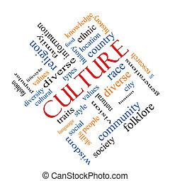 kultur, begrepp, ord, moln, meta