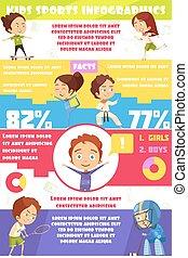 lurar, sport, infographics