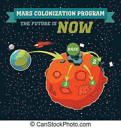mars, program, kolonisering