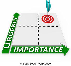 matris, betydelse, -, pil, urgency, måltavla