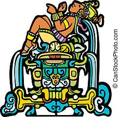 mayan, tillbakalutande