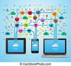 media, app, sync, moln, social
