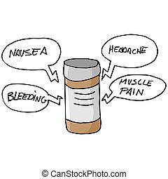 medicinsk behandling, biverkningar