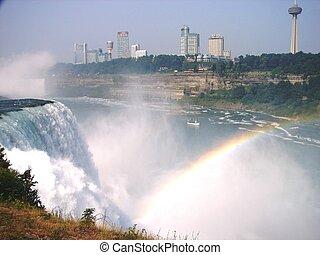 niagara vattenfallen