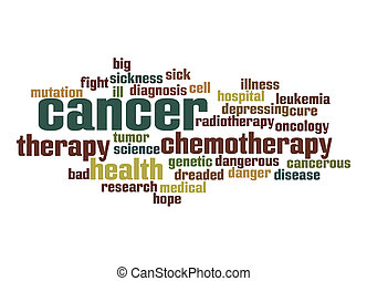 ord, cancer, moln