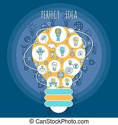 perfekt, affisch, idé