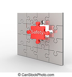 problem, säkerhet