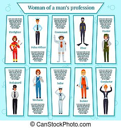 professionsen, kvinna, infographics