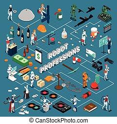 professionsen, layout, robot, infographics