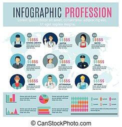 professionsen, sätta, infographics