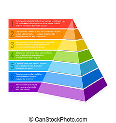 pyramid, kartlägga