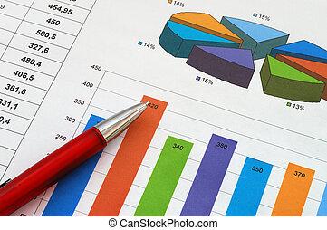 rapport, finans