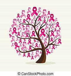 rosa, lagrar, eps10, lätt, cancer, träd, organiserad, editing., vektor, bröst, fil, ribbons., begreppsmässig, medvetenhet