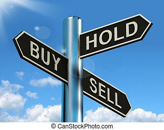 sälja, köpa, vägvisare, stocken, strategi, hålla, föreställa