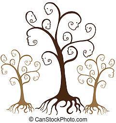 stamträd, vettar