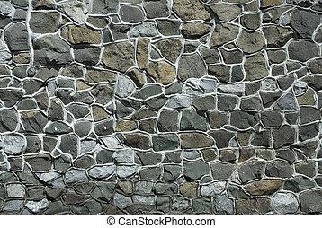 stena textur, wall.