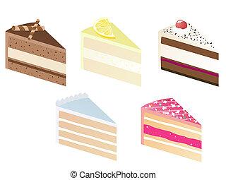 tårta andel