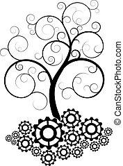 träd, drev, spiral
