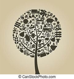 träd, lantbruk